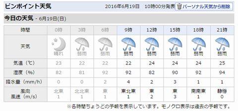 6月19日の天気