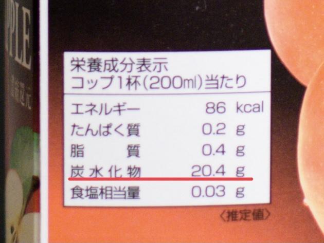 リンゴジュースの栄養成分